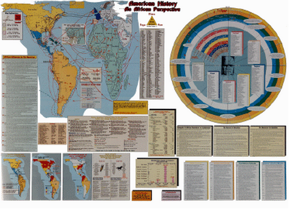 American History Chart